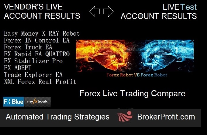 broker profit big live forex robot and signal test