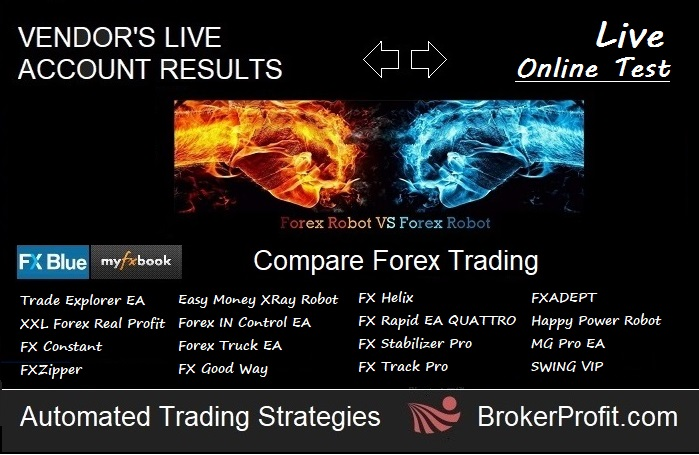 compare real forex trading